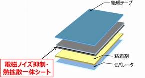 Panasonic_Graphite-sheet_stracture_image.jpg