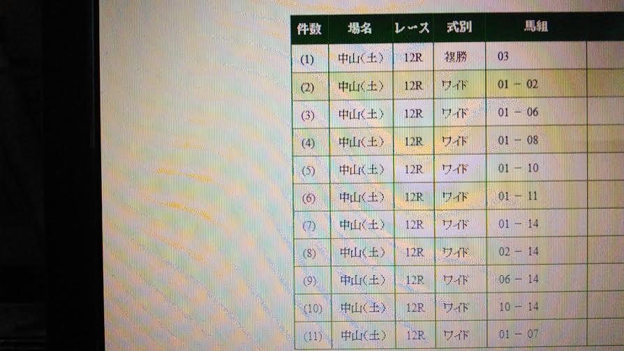 中山12R3歳以上unnamed