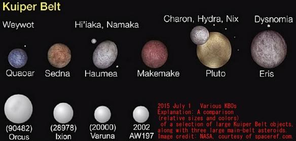 カイパーベルト準惑星