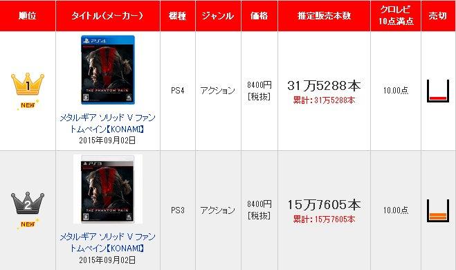 メタルギア ソリッド V ファントムペイン PS4