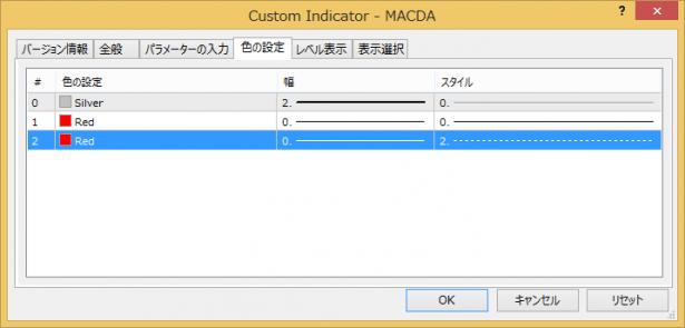 MACDA-C.png