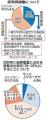20150921tokyo_yoroncyosa.jpg