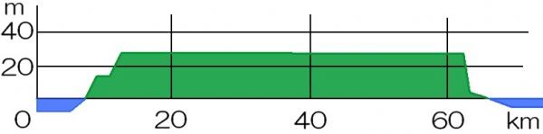 パナマ運河断面図