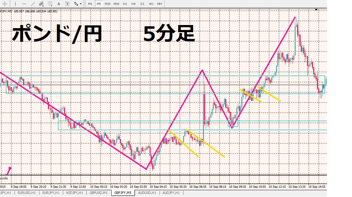 9-13GPD-JPYm5-min