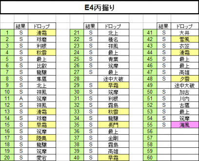 kancolle_20150821-091256264.png
