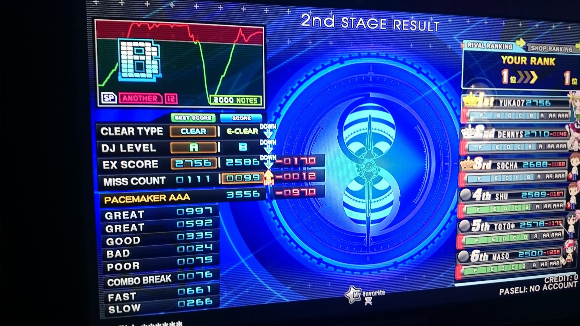AC冥BP99