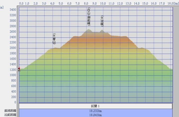 hirase (720x473)