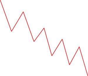 20151001-短期下降