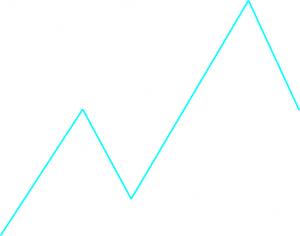 20151001-長期上昇