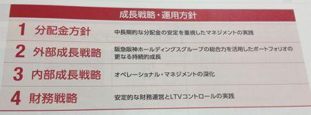 阪急リート投資法人 成長戦略・運用方針