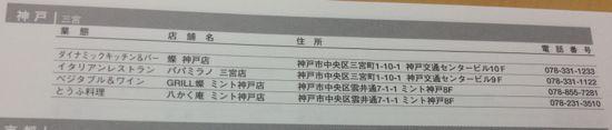 ダイナック 兵庫県は4店舗です