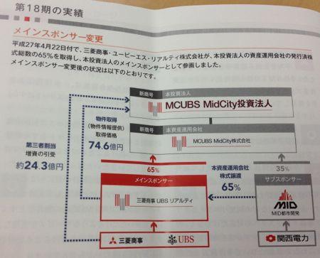 MCUBS メインスポンサーの変更