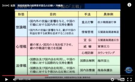 【動画】中国人民解放軍政治工作条例「三戦」全ての侵略はここから始まる。 [嫌韓ちゃんねる ~日本の未来のために~ 記事No5706