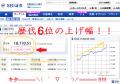 20150909 日経くん1万8500円台回復&歴史的上げ幅!!