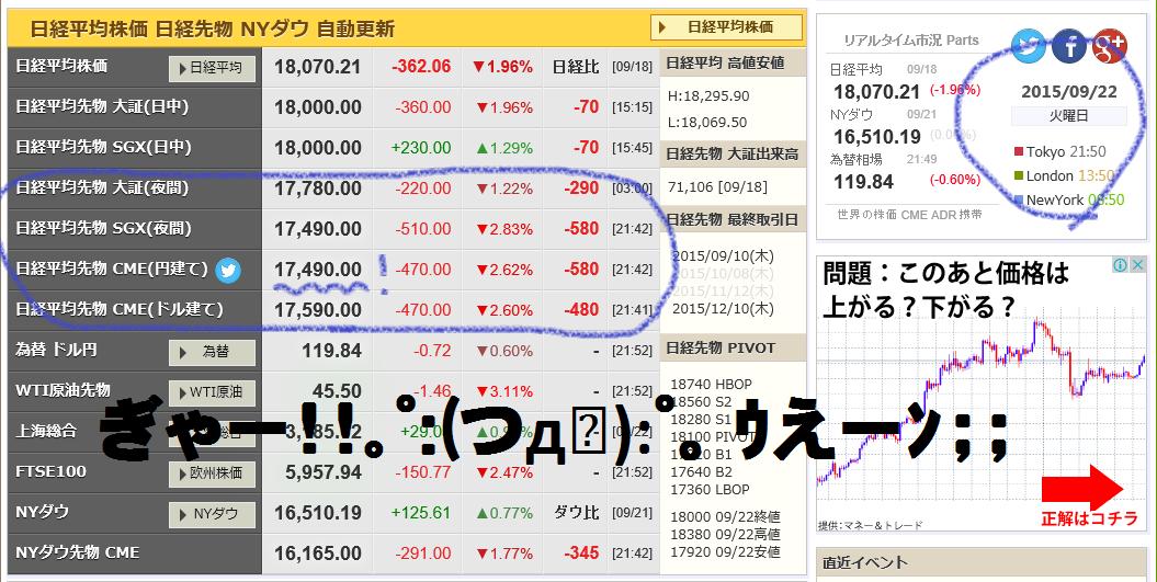 20150922 日経先物 1万7500円割れぇぇぇl