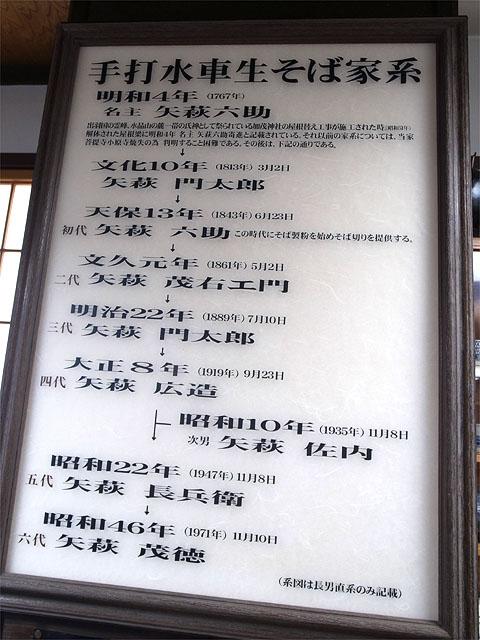 150502水車生そば-歴史