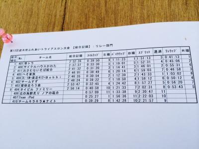 2015.9.12.忠トラ4