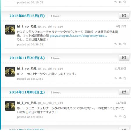 ガンプラ・ブログ・ツイート