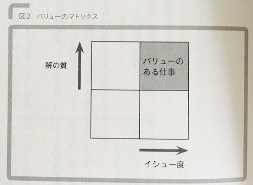 valuematrix.jpg