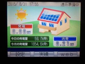 2015年8月分発電量