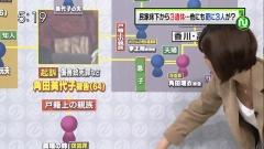 久保田智子胸チラ・ブラチラ・キャミチラ画像2