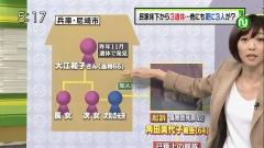 久保田智子胸チラ・ブラチラ・キャミチラ画像4