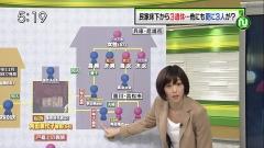 久保田智子胸チラ・ブラチラ・キャミチラ画像6