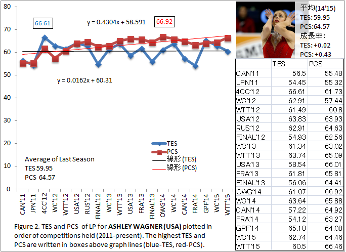 Ashley-Wagner-FP.png