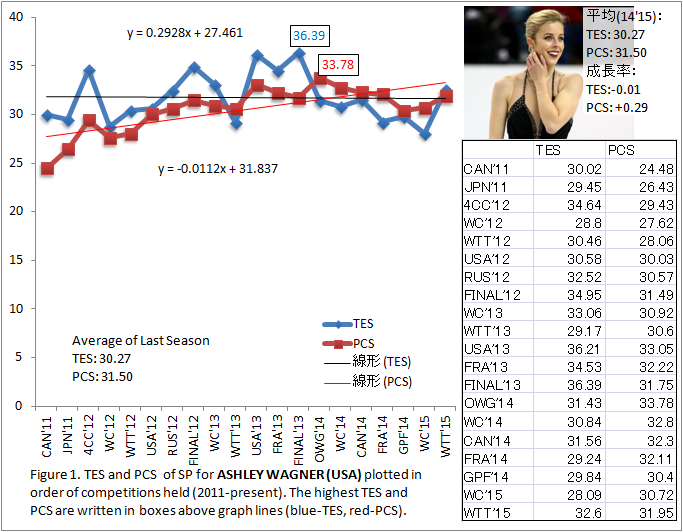 Ashley-Wagner-SP.png