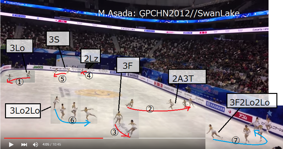 mao-asada-swan-lake-jumps