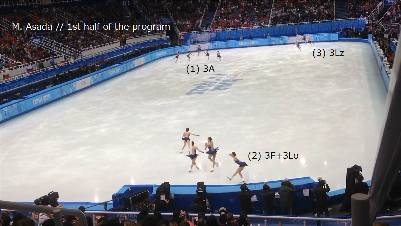 mao-asada-ice-coverage-first-half-of-the-program-olympic-performance-2014-sochi-w.png