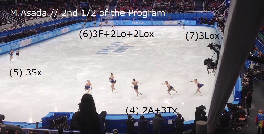 mao-asada-ice-coverage-second-half-of-the-program-olympic-performance-2014-sochi-.png