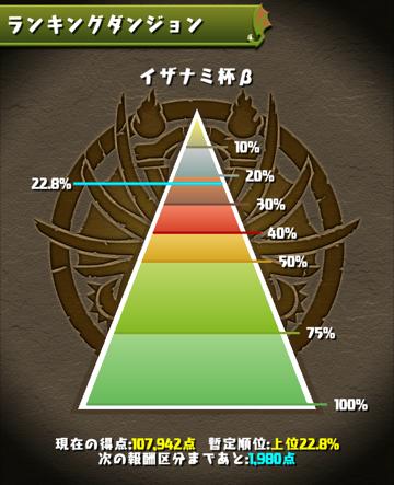 ranking_izanami_02.png