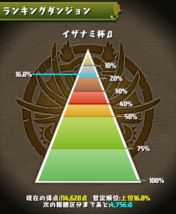 ranking_izanami_06.png