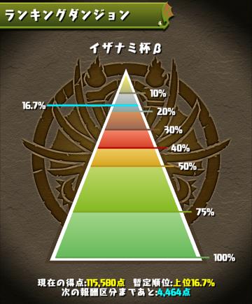ranking_izanami_08.png