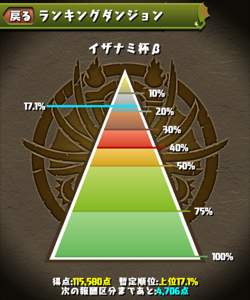 ranking_izanami_09.png