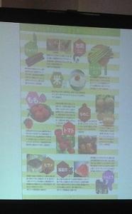 福島の野菜と果物特集