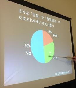 円グラフ①