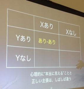 XとYの関係①