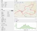 0 茶臼山サイクリング