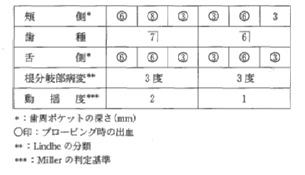 103B-48表