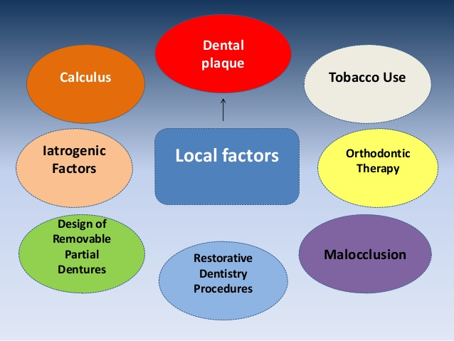 etiology-of-periodontal-disease-4-638.jpg