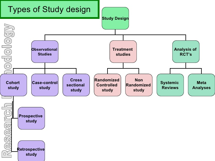 research-methodology-11-728.jpg