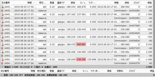 0825_26履歴