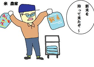 米農家Iさん