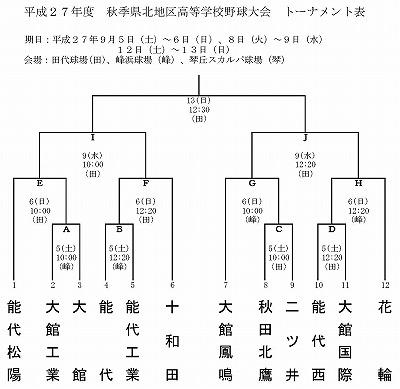 H27秋県北地区櫓(決定)