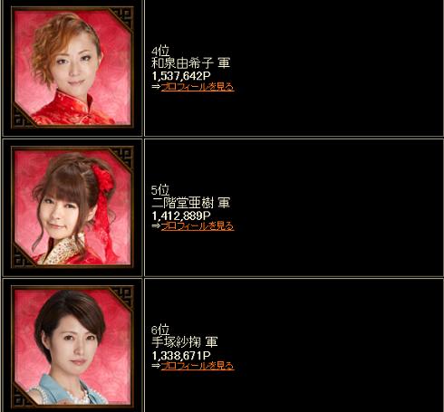 女流 4-6