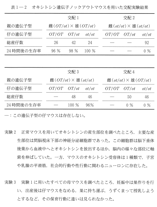todai_2015_bio_1q_6.png