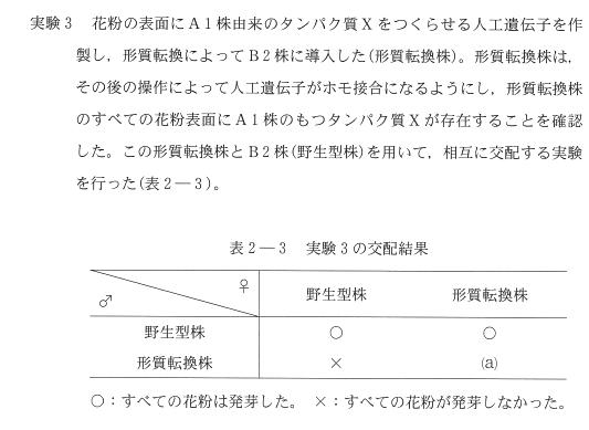 todai_2015_bio_2q_4.png