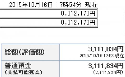 貯金2015年10月